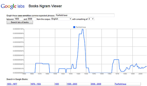 google ngram Fairfield Iowa 1850-2008.